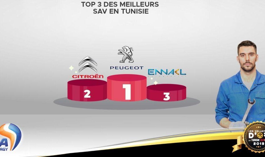 Sondage tunisieauto.tn 2019 : STAFIM Peugeot meilleur Service Après Vente 2019
