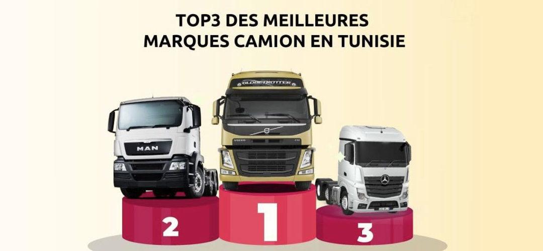 Sondage Meilleure Marque Camion 2019: Le Volant d'Or 2019 attribué à Volvo